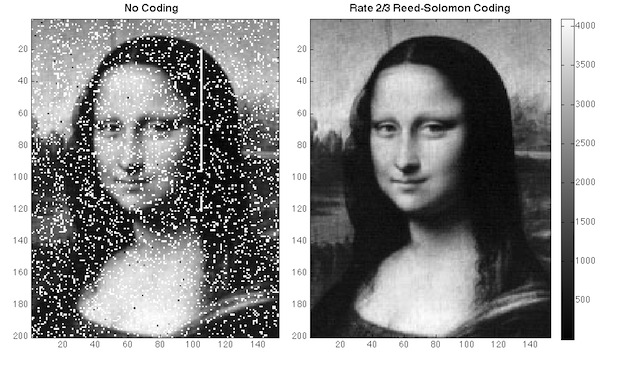 NASA sends the Mona Lisa to the Lunar Reconnaissance Orbiter with lasers