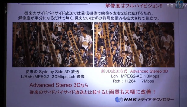 NHK proposes new 3D broadcast format transmits dual images at higher resolution video