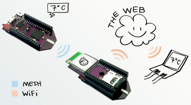 Insert Coin Arduinocompatible Pinoccio microcontroller serves up Internet of Things in bite-size chunk