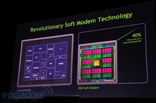 NVIDIA unveils i500 Soft Modem, first fruits of Icera purchase