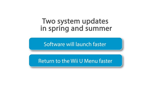Nintendo Wii U getting two title updates in spring and summer, to optimize UI speed
