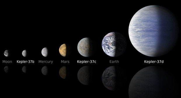 NASA's Kepler telescope spies smallest planet to date, no aliens