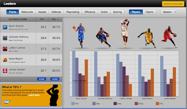 NBA gives future Daryl Moreys access to the league's entire statistical history
