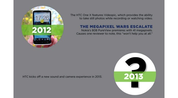 DNP HTC teases new sound and camera experience for 2013
