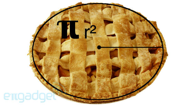 It's March 13th: we're gonna make you a pi with a heart in the middle