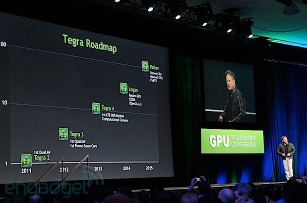 NVIDIA updates its mobile roadmap Logan and Parker, mobile SoCs packing Kepler and Maxwell GPUs