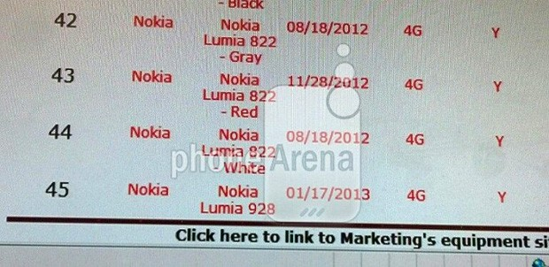 Nokia Lumia 928 possibly seen in Verizon's system, doesn't reveal much more