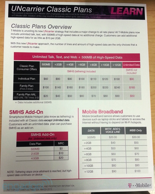 TMobile 'UnCarrier' plans leak, make unlimited talk and text a given