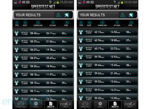 TMobile's LTE ambitions get real network expansion, the BlackBerry Z10 and an OTA update for the Galaxy Note II