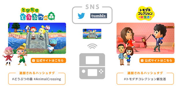 Nintendo debuts 3DS image sharing tool in Japan, uploads your screengrabs to Twitter, Tumblr