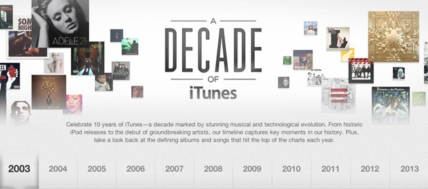Apple marks a Decade of iTunes