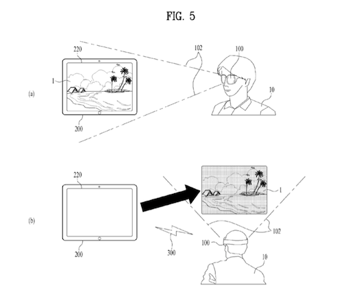 LG's head-mounted display patent ensures you're always watching