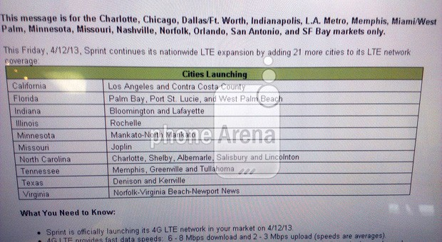 Sprint leak reportedly has LTE reaching Los Angeles, 20 other markets on April 12th (update)