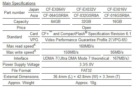 Toshiba to release CompactFlash memory cards with 150MBs write speed