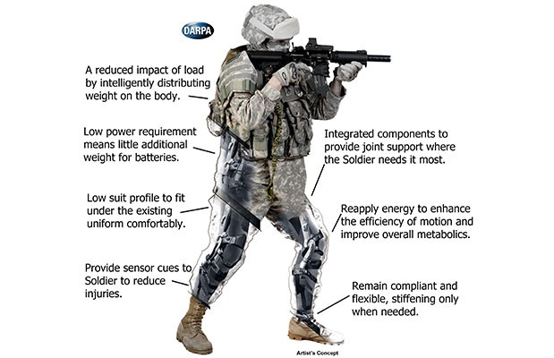 Warrior Web from DARPA aims to augment soldier's muscles to reduce fatigue and injury video