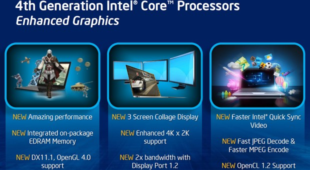 Intel details 4th-gen Core&#039;s HD 5000, Iris and Iris Pro graphics: up to 3X faster, 3-display collage mode