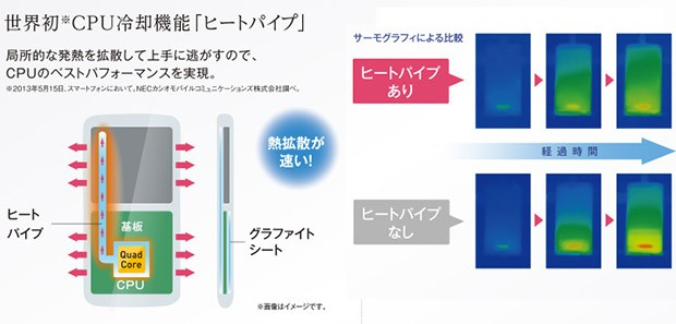 NEC's Medias X smartphone for DoCoMo features first ever liquidcooled CPU