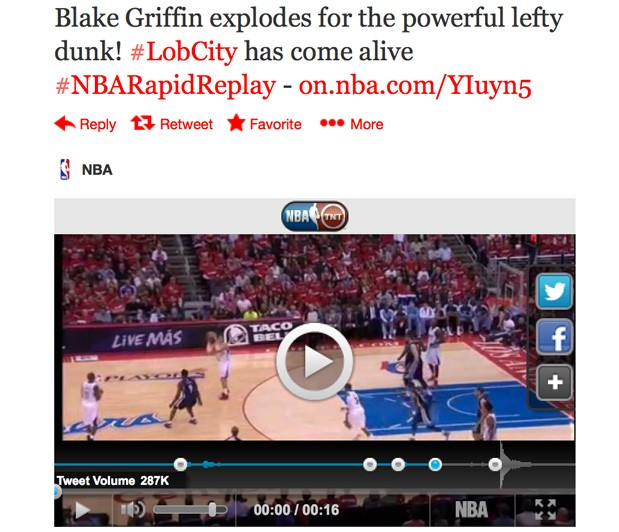 Twitter partners with NBA to highlight ingame replays, Blake Griffin posterizations