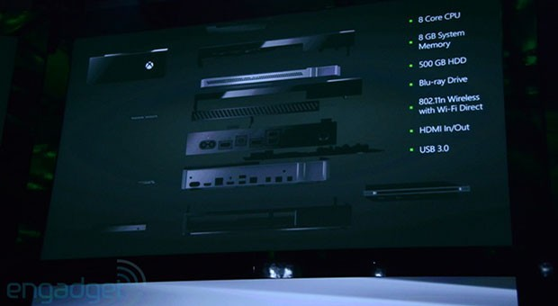 Xbox One will have a slot-loading Blu-ray drive to go with its 500GB HDD