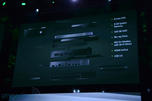 Xbox One hardware and specs 8core CPU, 8GB RAM, 500GB hard drive and more