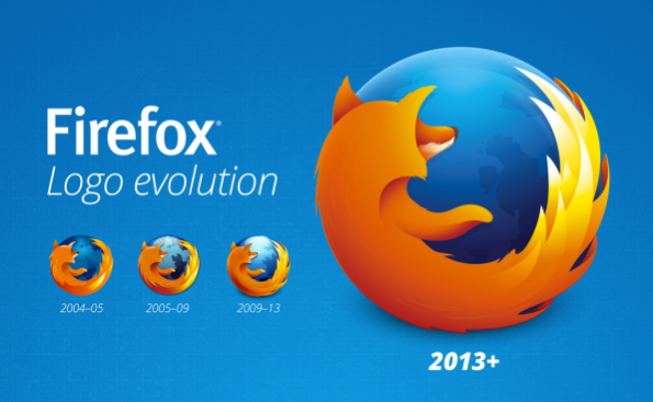 Firefox gets a new logo, rolls out Beta update that gives devs access to its Social API