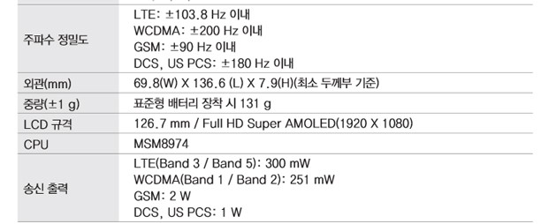 Samsung user manual confirms Galaxy S 4 with Snapdragon 800 chip