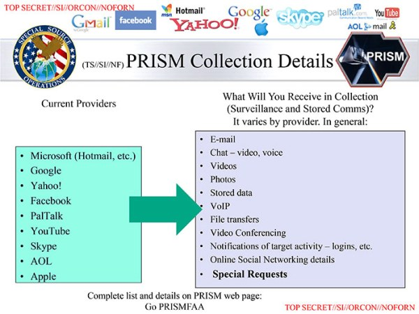 Washington Post NSA, FBI tapping directly into servers of 9 leading internet companies