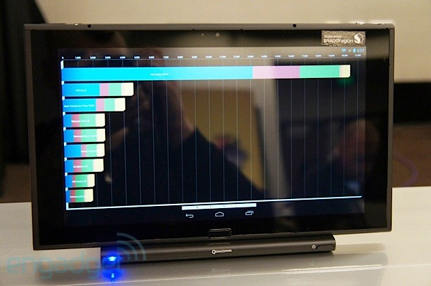 Qualcomm Snapdragon 800 MDP benchmarks prepare for ludicrous speed