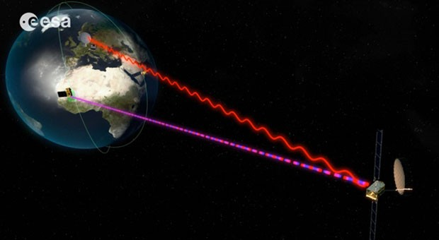 Cover your eyes: NASA, ESA set to bring broadband speeds to space using lasers
