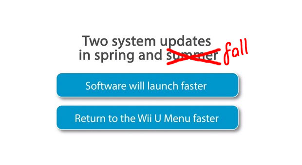 Major Wii U summer update delayed to fall, Nintendo placates users with minor stability fixes