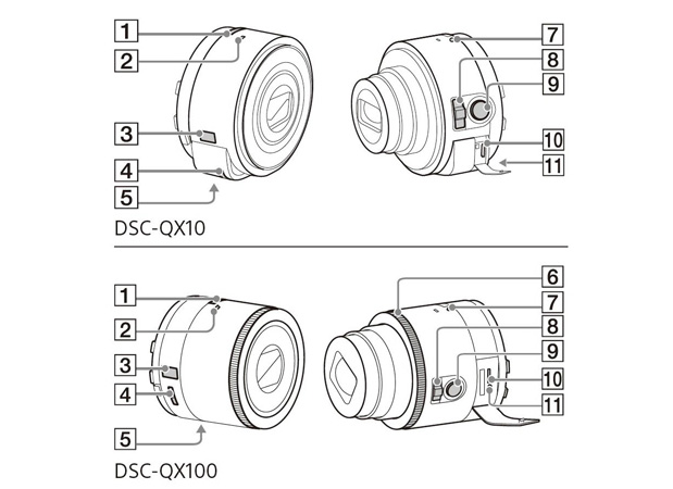 Manual leaks for Sony's QX10 and QX100, sheds more light on the lens camera concept