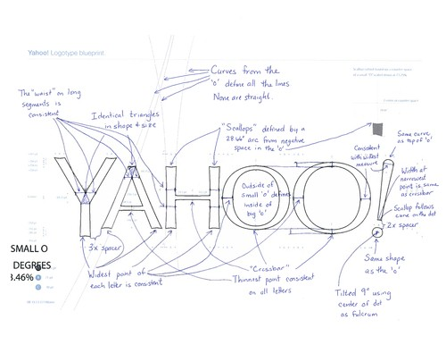 Yahoo unveils its new logo spoiler it still says Yahoo
