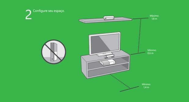 DNP Leaked Xbox One manual notes shorter gaps between the Kinect and you are feasible