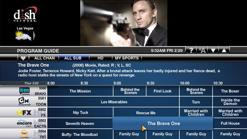 Time Warner Cable | Fox Cities TV