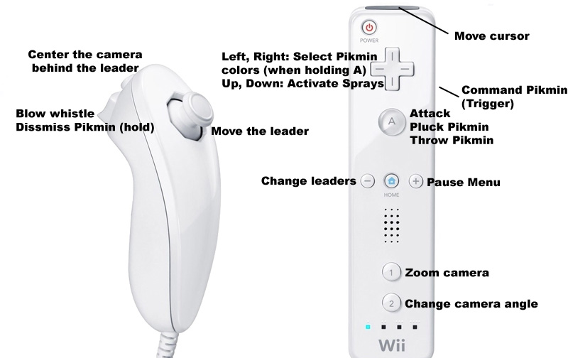Born For Wii Pikmin Engadget