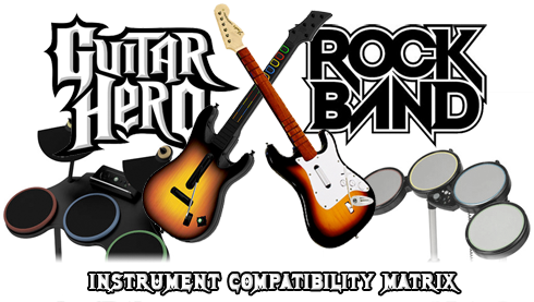 Instrument Compatibilty Matrix