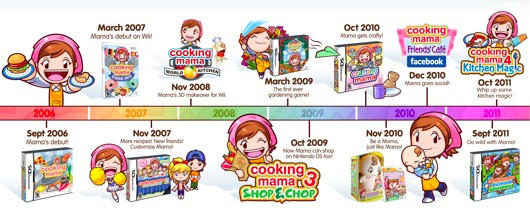 Cooking Mama 4 Kitchen Magic Game Info Screenshots Videos