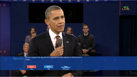 Majority of undecided Xbox Live voters declare Obama victor of town hall debate