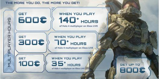 Play Halo 4 multiplayer a whole lot, get free Microsoft Points