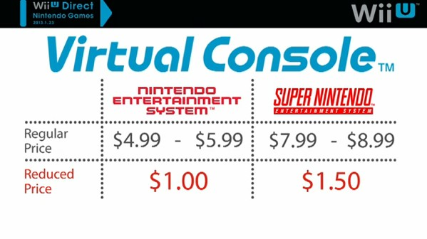 Wii U's Virtual Console is a big step back