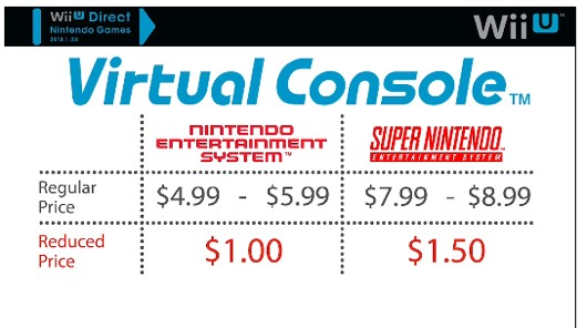 Virtual Console headed to Wii U, launching after spring update