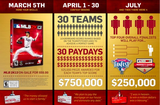 MLB 2K13 Perfect Game Challenge returns