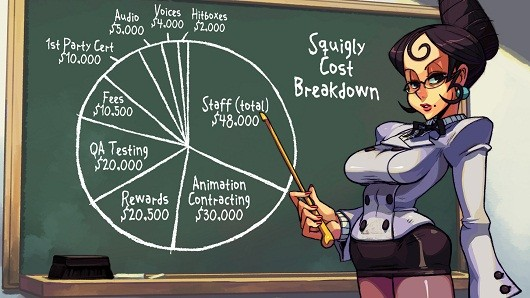 Skullgirls character crowdfunding numbers broken down