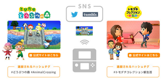 Nintendo debuts 3DS screenshot sharing tool in Japan