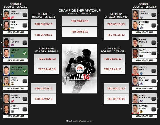 NHL 14 cover vote goes to the next round