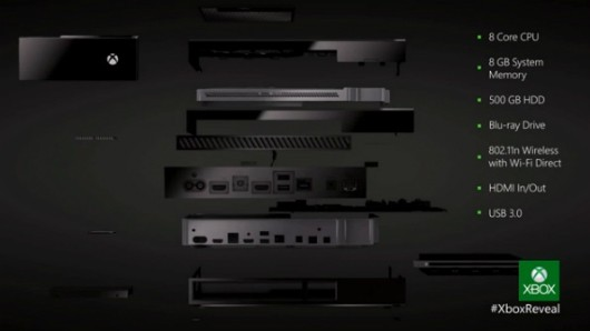 Xbox One and PlayStation 4 specs compared