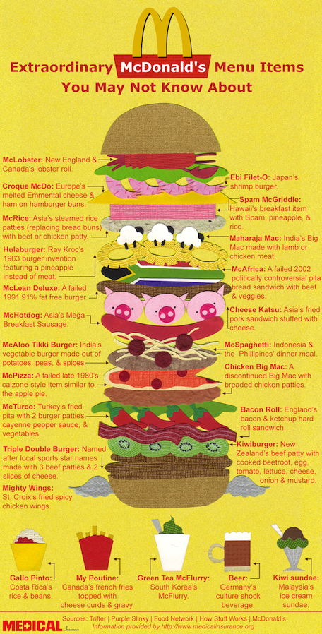 http://www.blogcdn.com/www.lemondrop.com/media/2010/08/mcdonalds800.png