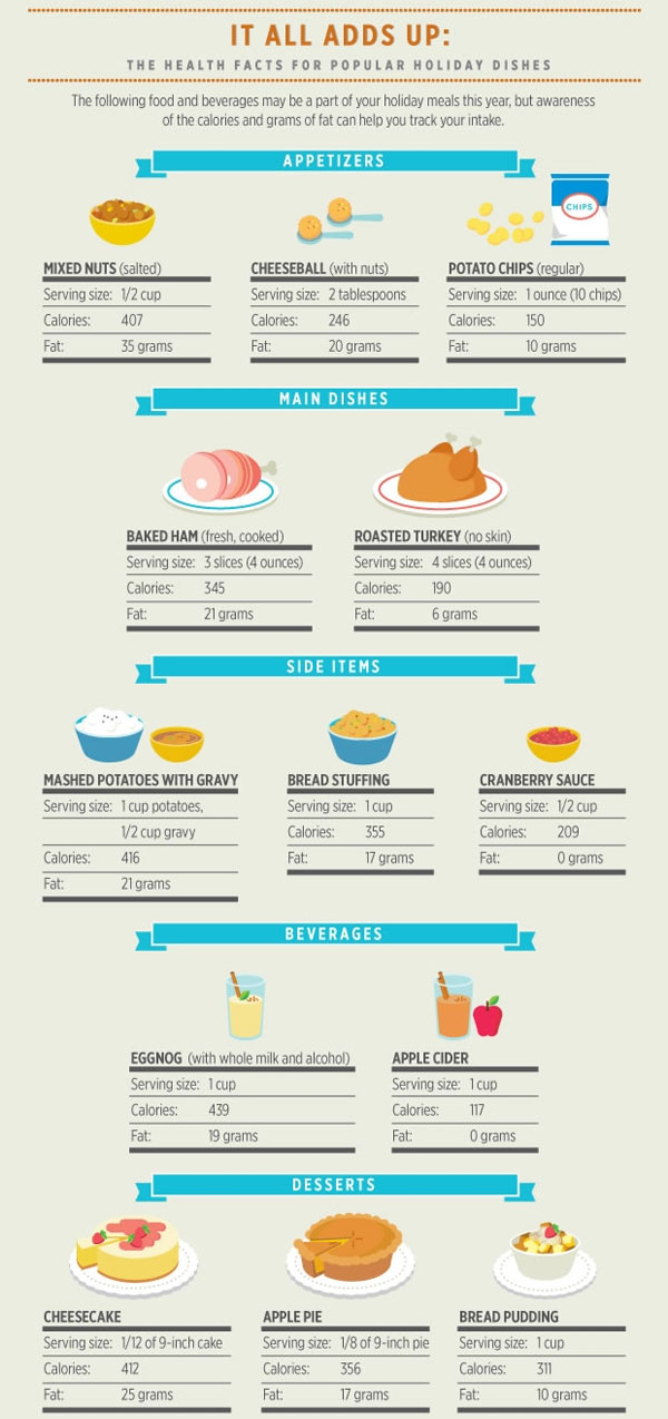 holiday dishes calorie counter