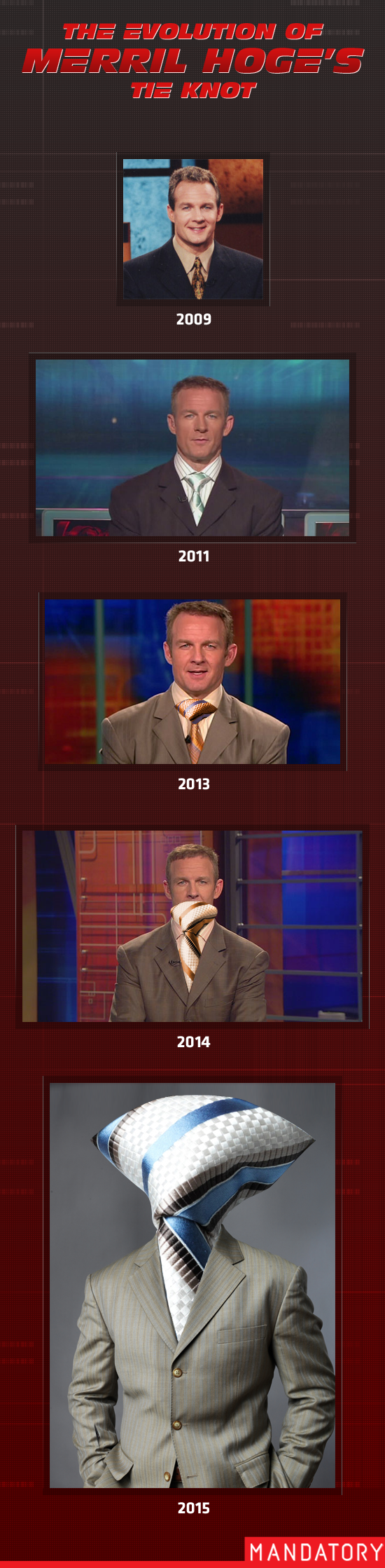 merril hoge, merril hoge tie knot, espn, nfl