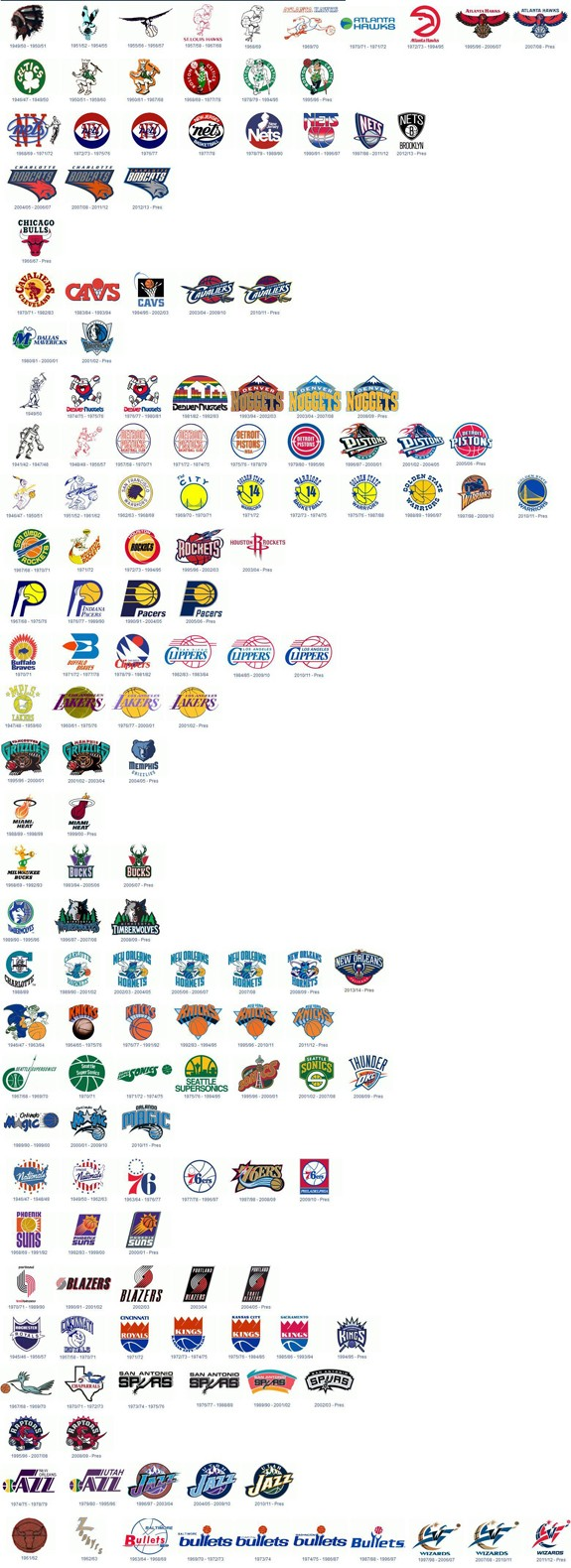 nba logos, chicago bulls, los angeles lakers, boston celtics